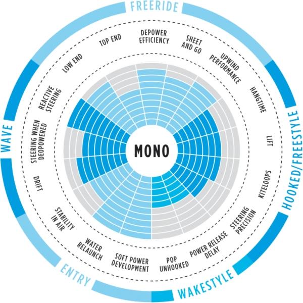 North Mono 2018